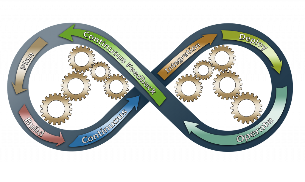 An integrated omni-channel approach puts your lead generation on a smoother path to growth Ministry of Innovation